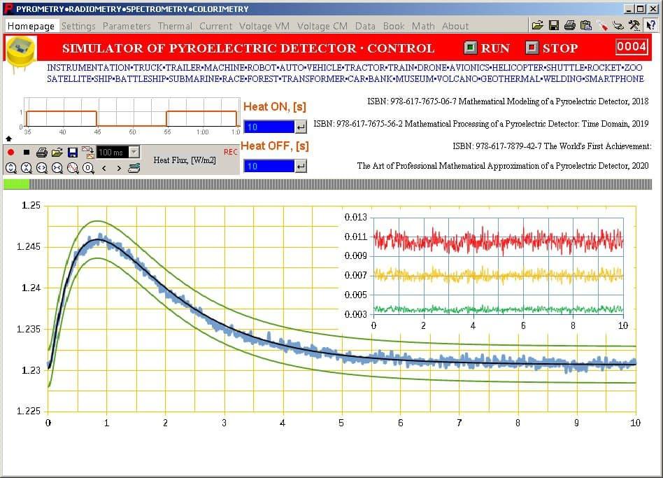 Симулятор піроелектричного детектора – розробка Олександра Бондаренко, аспіранта кафедри ПЕЕА (2013-2016)